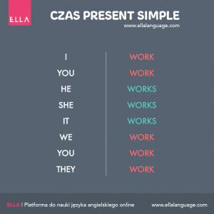 Odmiana przez osoby czasownika work w czasie Present Simple