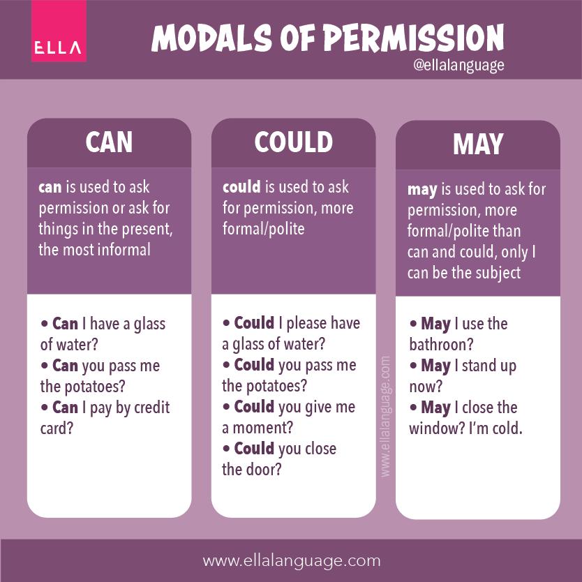 czasowniki modalne