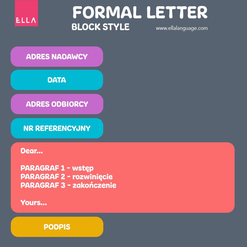 list formalny po angielsku