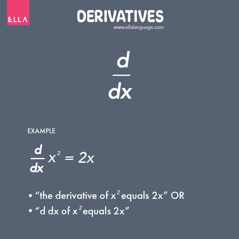 matematyka po angielsku derivatives