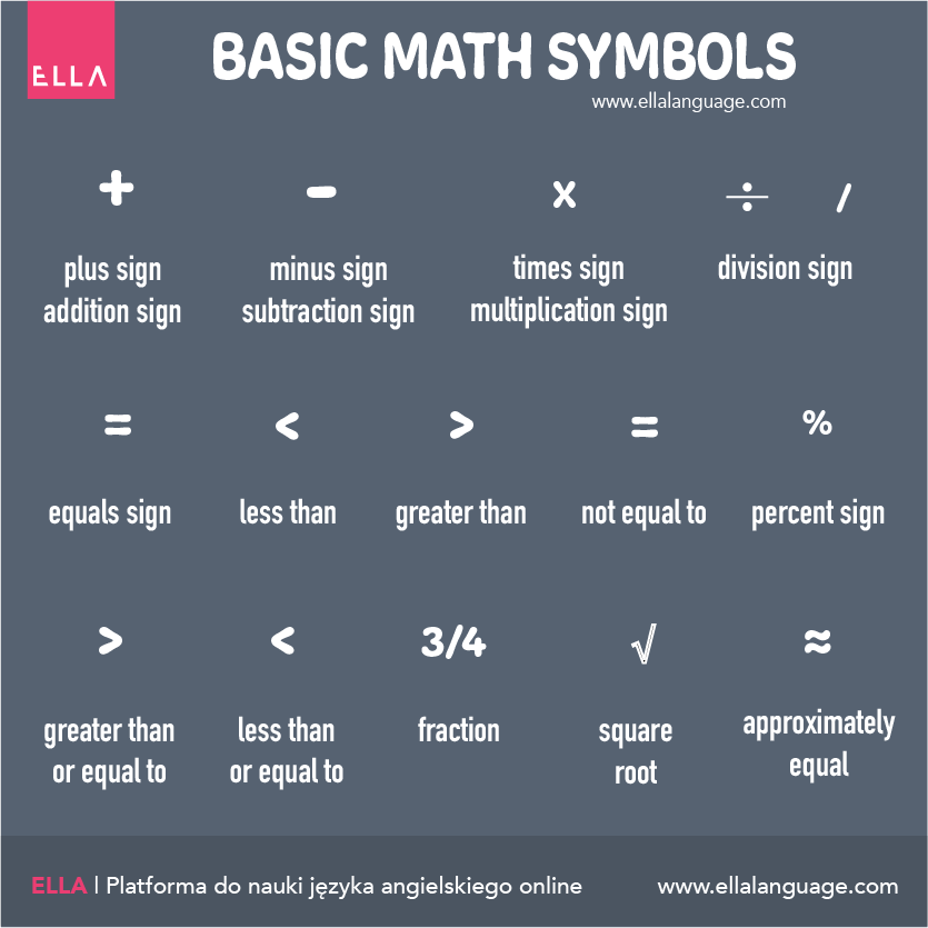 matematyka po angielsku symbols