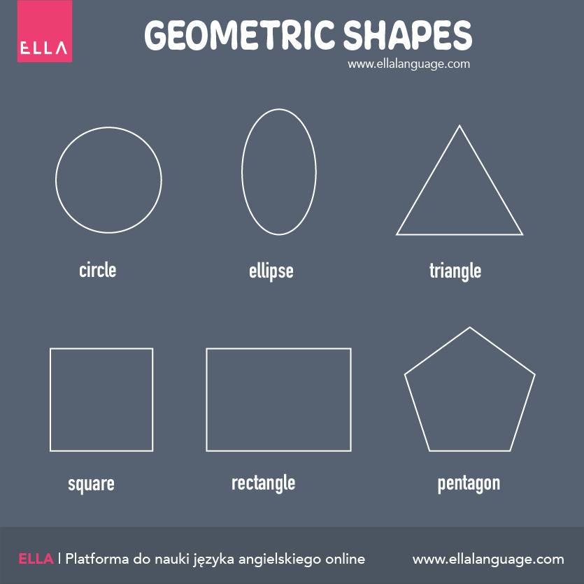 geometria po angielsku geometric shapes