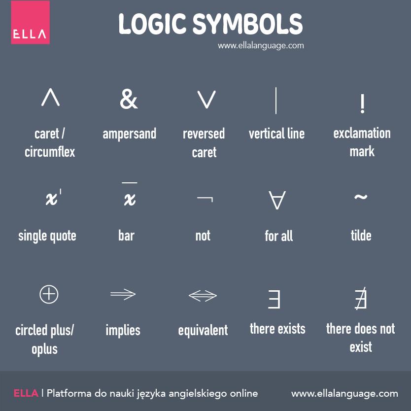 logic symbols - symbole w logice